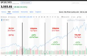 covid stocks 6